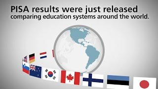 PISA 2015 Shows Education Privatization Doesn