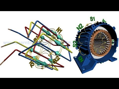 Rotating Magnetic Field & Synchronous Speed