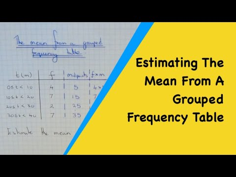 Estimating the mean average from a grouped frequency table. HD Video.