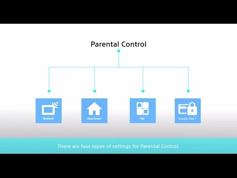 Sony BRAVIA - How to set up Parental Control settings for Sony's Android TV