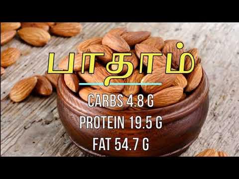 பேலியோ டயட் நட்ஸ் | Low Carb Nuts on Paleo Diet in Tamil | Paleo for Weight Loss