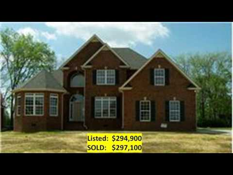 Murfreesboro real estate trends, property value and home prices