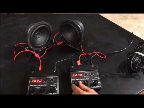 How to generate beats by using two sine wave generators and speakers.