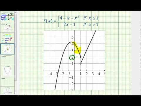Ex:  Determine Limits of a Piecewise Defined Function