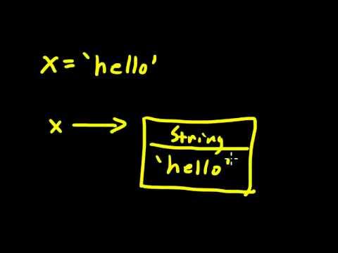Python Programming: Intro to Strings