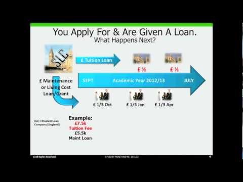 How does the Student Loan process work?
