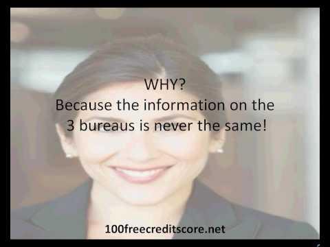 3 in 1 Bureau Credit Score Report 100% FREE - No Kidding!