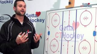 Ice Hockey Drills 3 Drill Half Ice Practice Plan For Puck Protection
