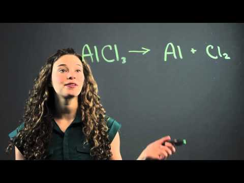 What is the Equation for the Decomposition of Aluminium Chloride