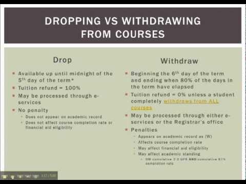 Understanding Drop Vs. Withdraw