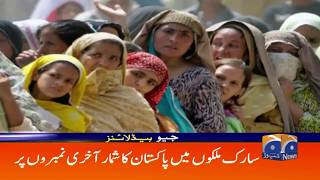 Geo Headlines 10 AM | Sark Mulkoun Mai Pakistan Ka Shumar Akhiri Number Per | 8th September 2019