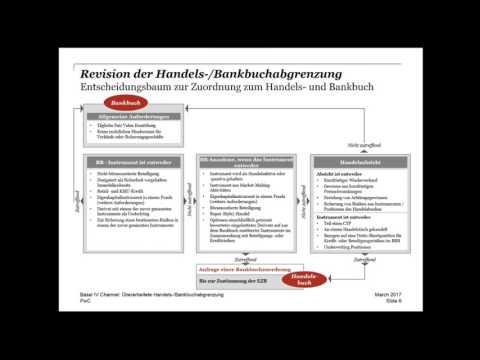 German Basel IV Channel, FRTB - Überarbeitete Handels- /Bankbuchabgrenzung, 12. Mai 17