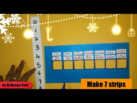 Maths working model for numbers and place value
