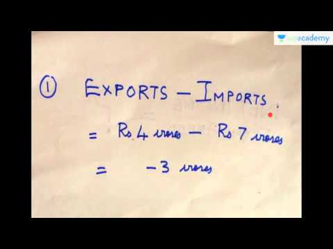 Unacademy UPSC: Gross National Product (GNP) by Israel Jebasingh