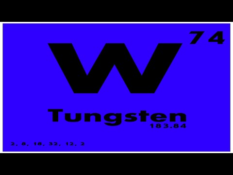 STUDY GUIDE: 74 Tungsten | Periodic Table of Elements