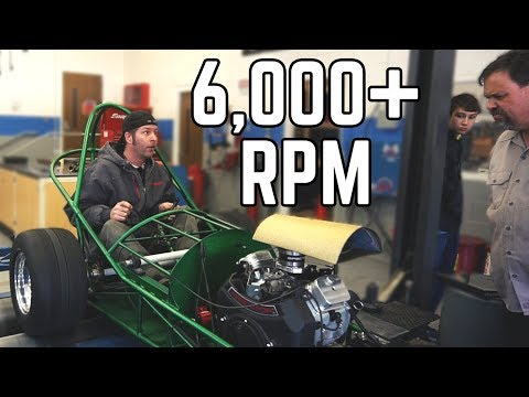 670cc Dragster Dyno Day!