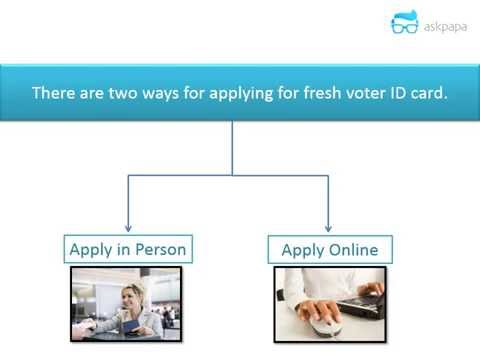 How to Apply for fresh Voter ID Card Online - (Shortest Video)