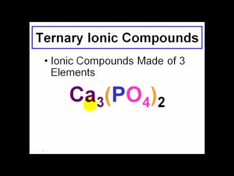 Polyatomic Ions & Ternary Ionic Compounds CLEAR & SIMPLE