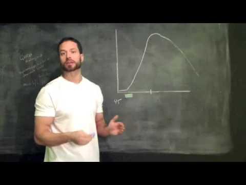 Growth Hormone Diet