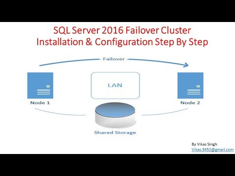 How to Install & Configure SQL Server 2016 Failover Cluster Step By Step