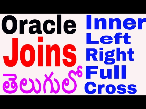 Oracle joins in telugu   Inner join   Left join   Right Join   Full Join   Cross Join