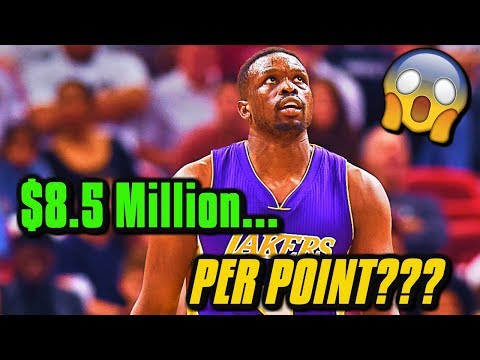 The 4 Most EXPENSIVE NBA Players Of The 2017-18 Season
