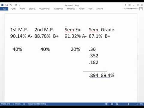 Semester Grades (GPA explained)