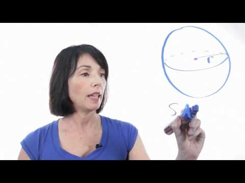 How to Find the Surface Area of a Sphere