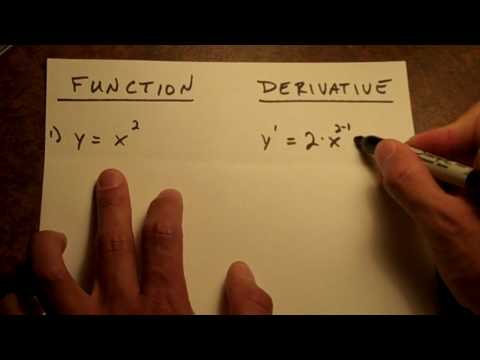 Solve a simple derivative