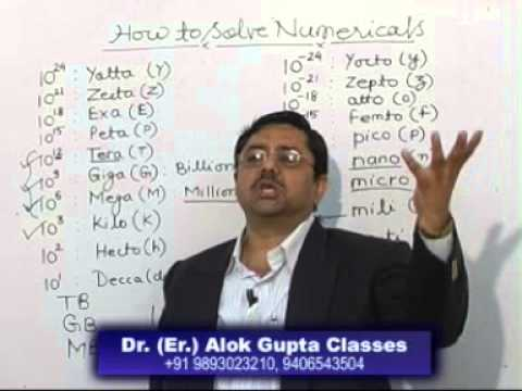How to Solve Numericals in Physics / Chemistry 11th, 12th CBSE, JEE, NEET, AIIMS Entrance Exam