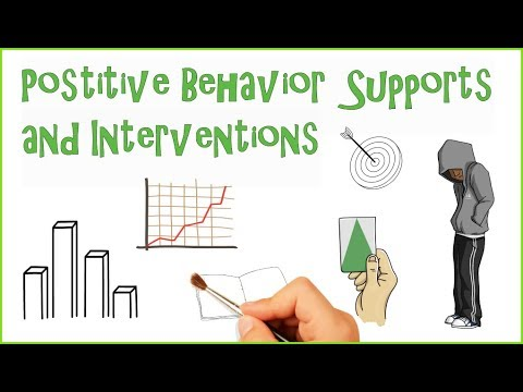 Positive Behavior intervention & Supports (PBIS)