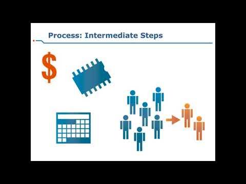 Fundamentals of PCB