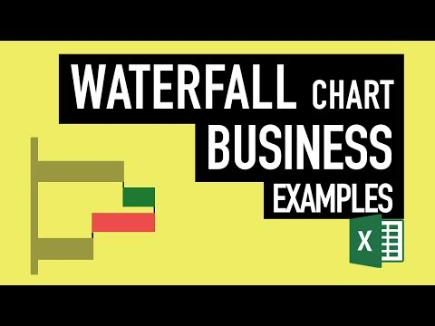 Excel Waterfall Charts: Business Examples of Waterfall Charts and When to Use Them in Your Reports