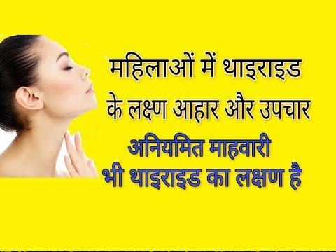 थायराइड के लक्षण कारण व उपचार Thyroid Reasons Womens in Hindi