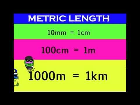 Adam Up Maths - Metric Length Song