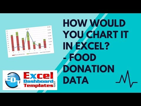 How would you chart it in Excel? - Food Donation Data