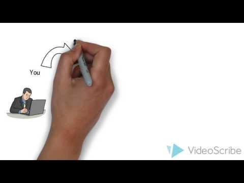 Business Center- Make money posting ads online