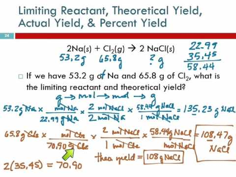 8.6 Limiting Reactant, Theoretical Yield, & Percent Yield from Initial Masses of Reactants