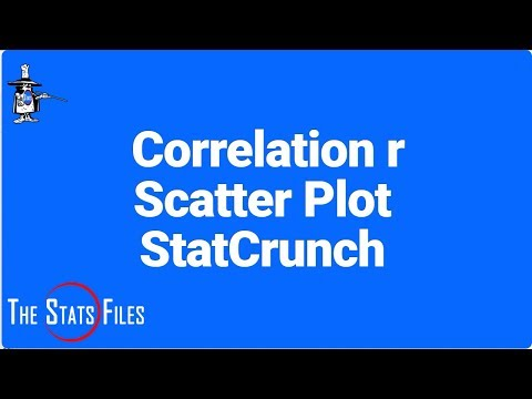 Correlation coefficient r and scatter plot with StatCrunch