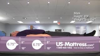 Sealy Posturepedic Hybrid Cobalt Firm Comfort Depth with Mark