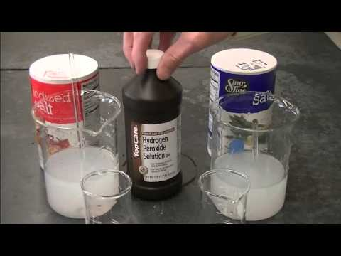 Test for Iodide in Table Salt