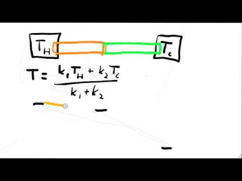 Thermodynamics 3 - Heat Transfer