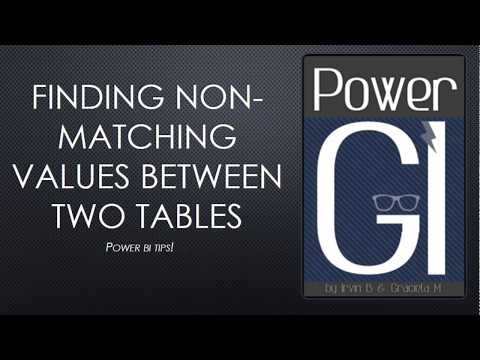 Finding non-matching values between two tables in Power BI