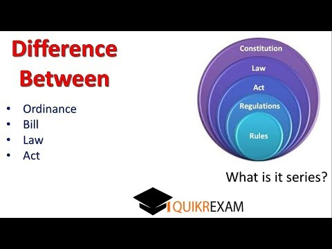 What is difference between ordinance act bill law ?
