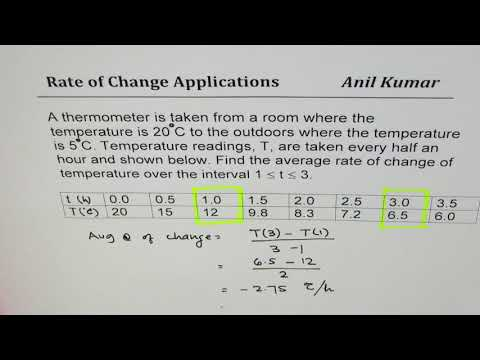How to find rate of change of temperature from Data table values