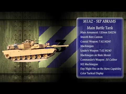 Armored TV: The M1A2 - SEP Abrams Main Battle Tank