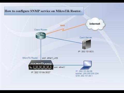 MikroTik Router | Configure SNMP service