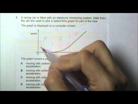 2009 O' Level Physics 5058 Paper 1 Solution Qn 1 to 5