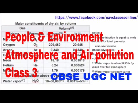 CBSE UGC NET people & Environment: atmosphere and air pollution | Class 3