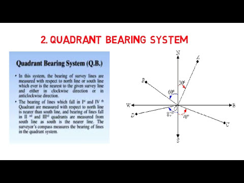 [Hindi]Bearing Definition, It's Types And Bearings Numerical | Azimuth | Meridian